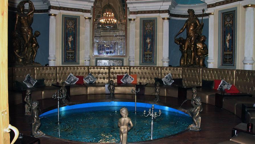 Хлудовские бани